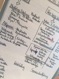 Übersicht über Zielgruppe, Angebote, Aufgaben und Hintergründe